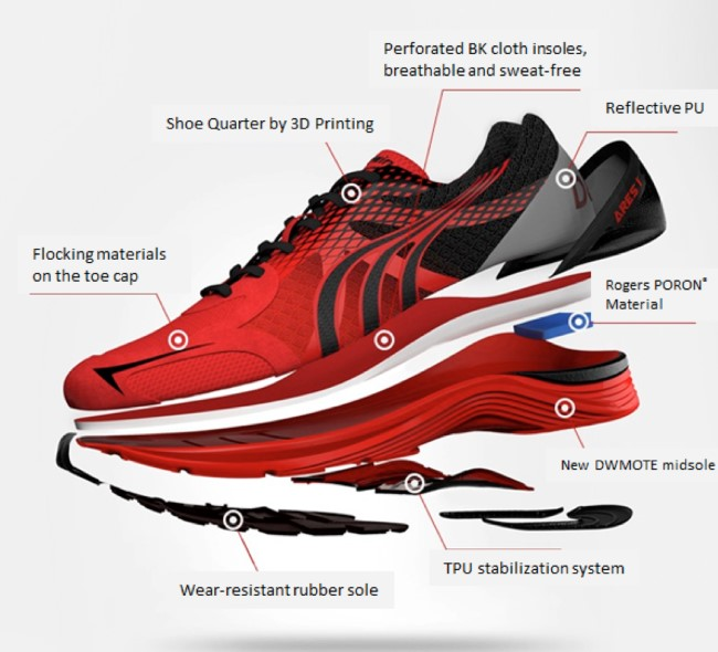 Ares Running Shoes Diagram